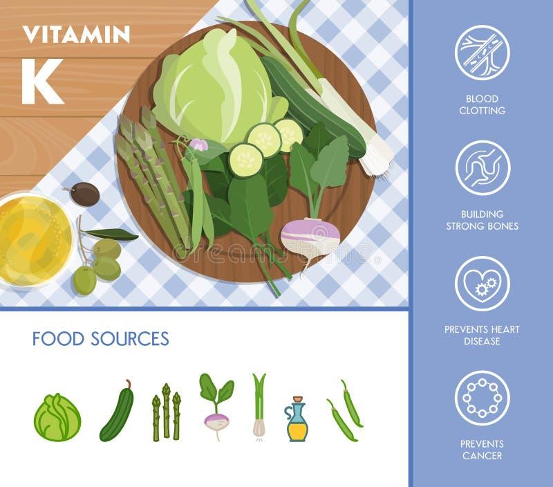 食物和维生素 库存例证