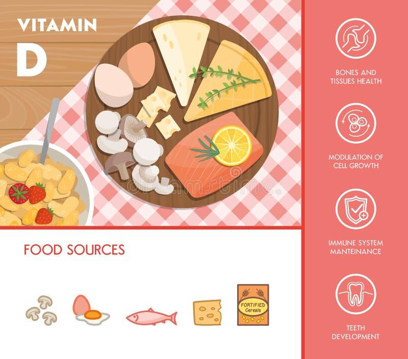 食物和维生素 皇族释放例证