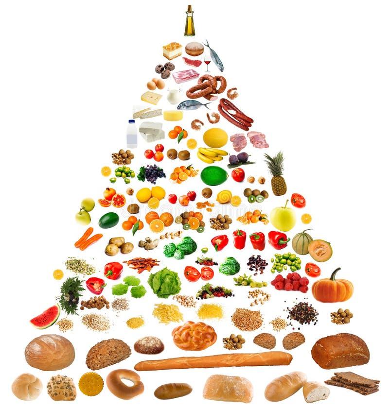 食物大金字塔 免版税库存照片