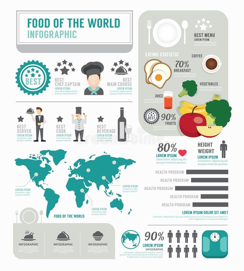 食物模板设计的Infographic事务 概念传染媒介 皇族释放例证