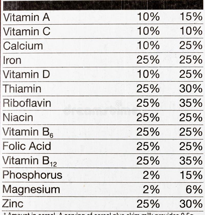 食物补充标签维生素矿物 向量例证
