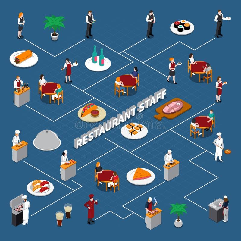 餐馆职员等量流程图 库存例证