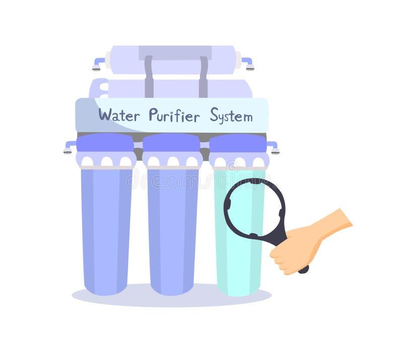 饮用水的滤水器应该更换过滤适当的回合 库存例证