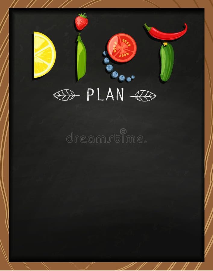 饮食的概念在黑板的 库存例证