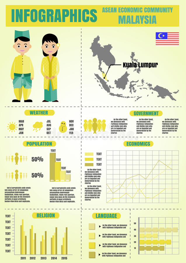 马来西亚信息图表 库存例证