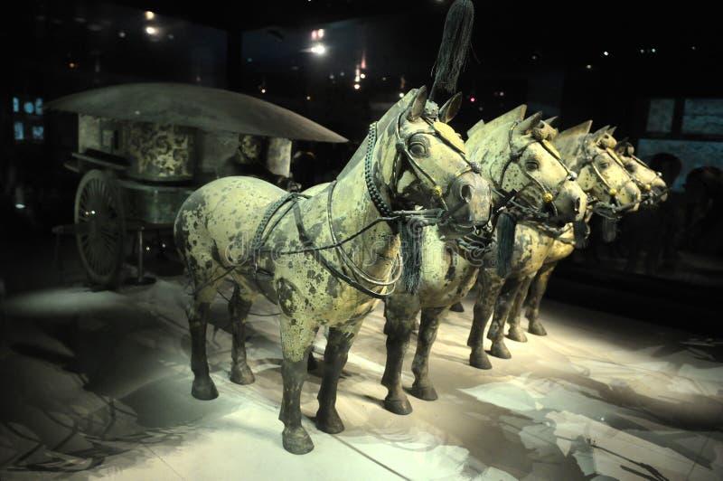 马陵墓赤土陶器 免版税库存图片