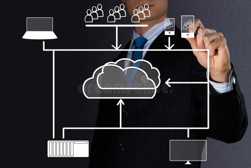 高云技术的概念图象 皇族释放例证