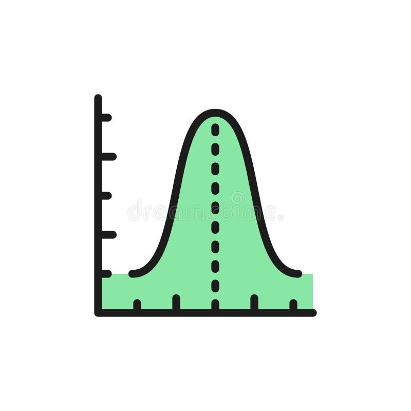 高斯直方图作用图表,抛物线平的颜色象 库存例证
