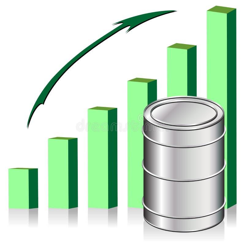高油价 库存例证