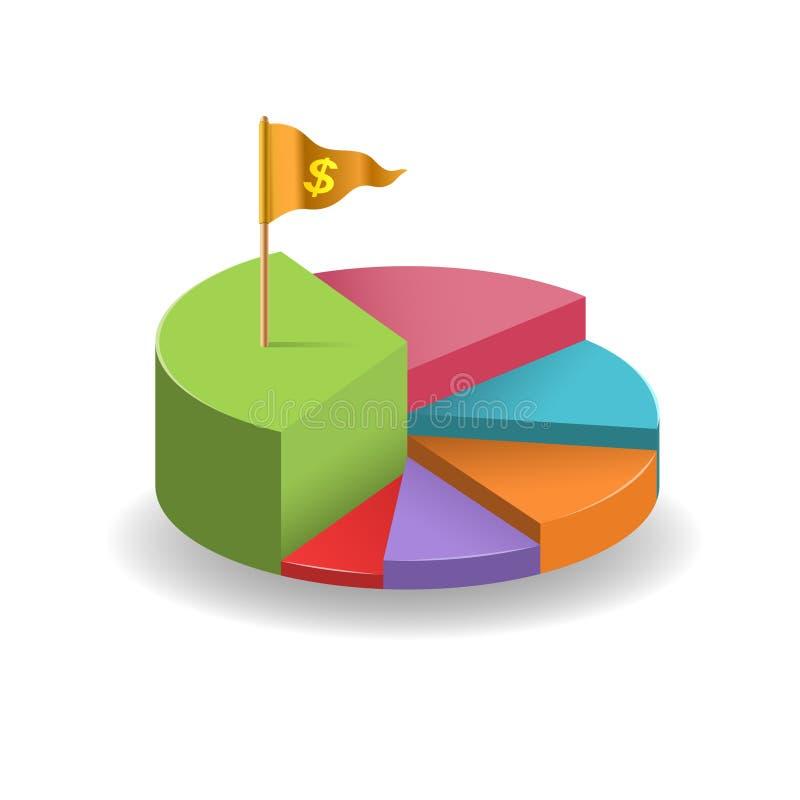 高的圆形统计图表和金金钱旗子 向量例证