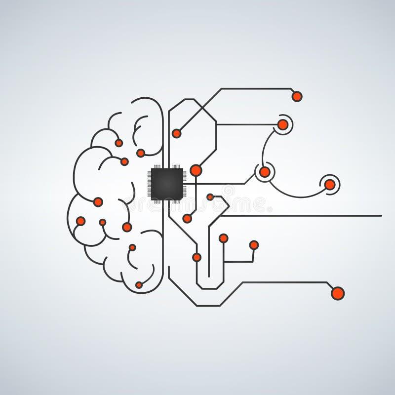 高科技脑子由电线做成,象征计算机科技进展,未来主义 被隔绝的传染媒介例证  库存例证