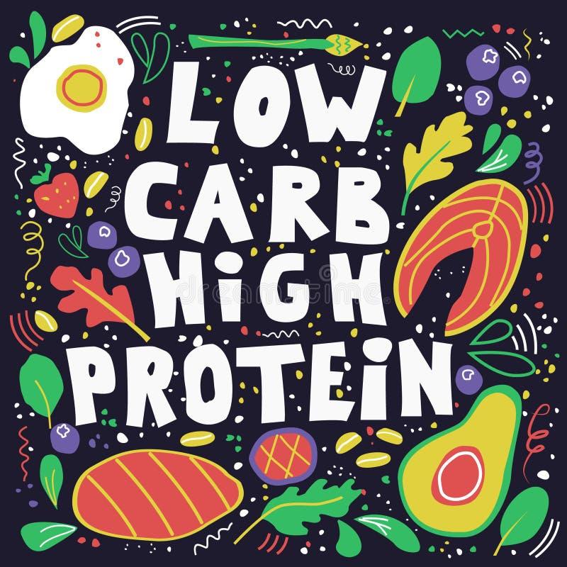 高蛋白的低碳 E 免版税库存图片