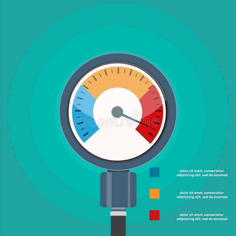 高血压概念 也corel凹道例证向量 向量例证
