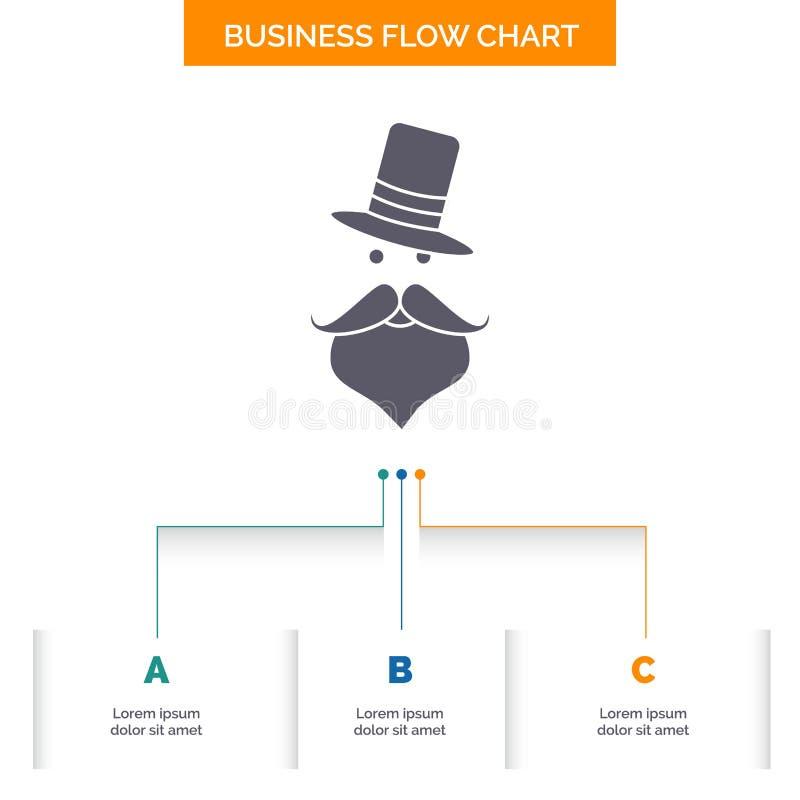 髭,行家,movember,圣诞老人,帽子企业与3步的流程图设计 r 向量例证