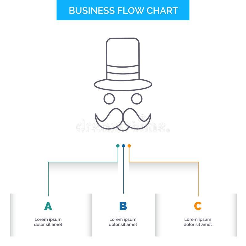 髭,行家,movember,圣诞老人,帽子企业与3步的流程图设计 r 库存例证