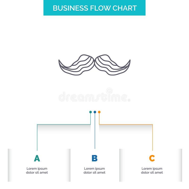 髭,行家,movember,男性,人企业与3步的流程图设计 r 向量例证
