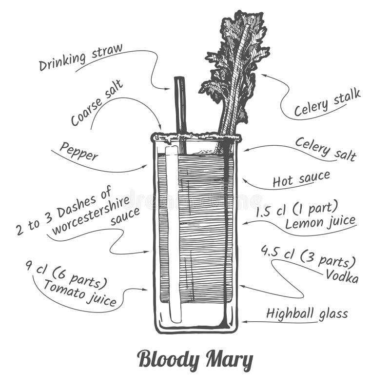 鸡尾酒血玛莉酒 向量例证