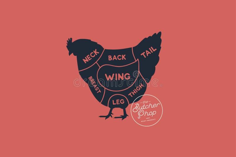 鸡裁减 肉店的图 向量例证