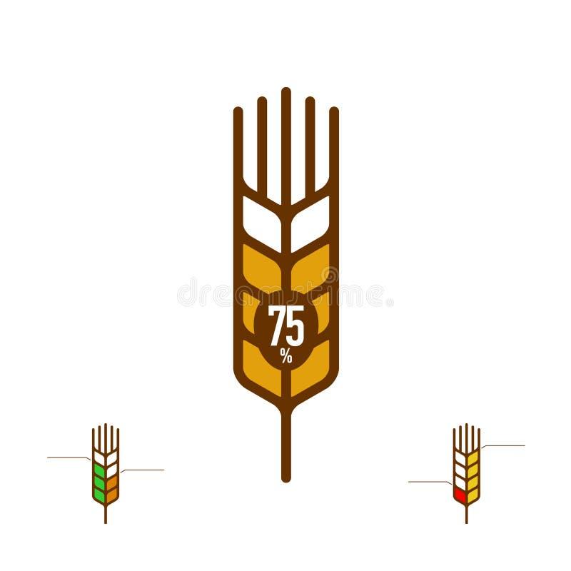 麦子的耳朵与内容显示的  向量例证