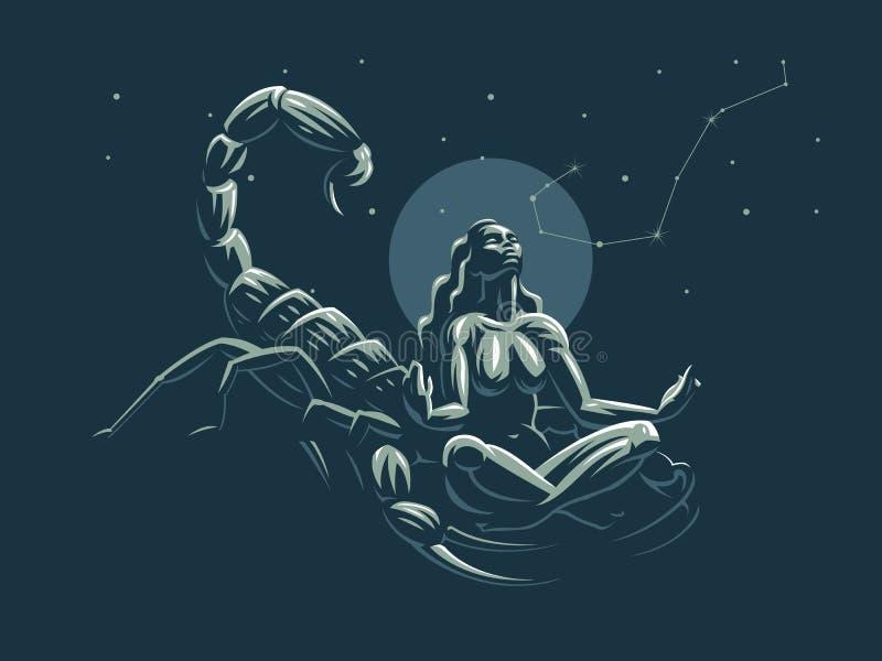 黄道十二宫天蝎座星座的时运.a星座,蝎子.冷血星座有图片