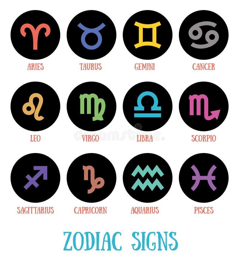 处女山羊,星座座,宝瓶座,白羊星座,双子星座,天蝎座,天秤座,利奥,双鱼我觉得我像摩羯座图片