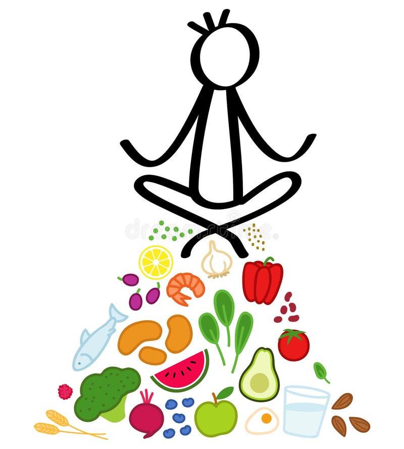 黏附做瑜伽的图,坐健康食物金字塔,根据健康成份的丢失的重量图片