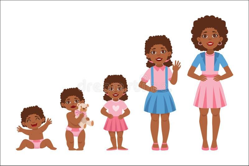 黑人与例证的女孩增长的阶段在另外年龄 向量例证