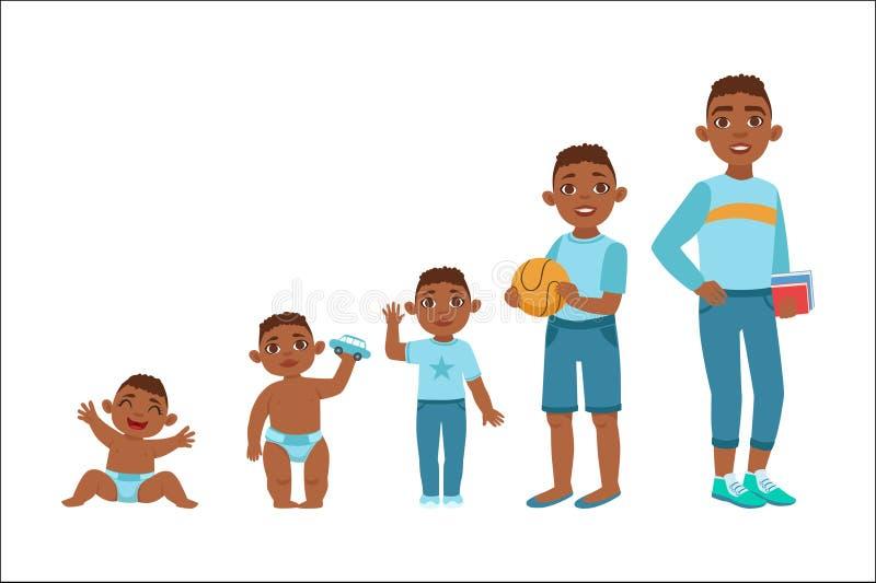 黑人与例证的男孩增长的阶段在另外年龄 皇族释放例证