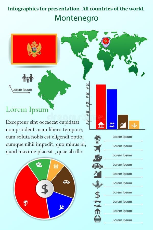 黑山 介绍的Infographics 世界的所有国家 皇族释放例证