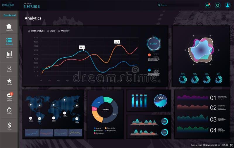 黑暗的仪表板Infographic模板 库存例证