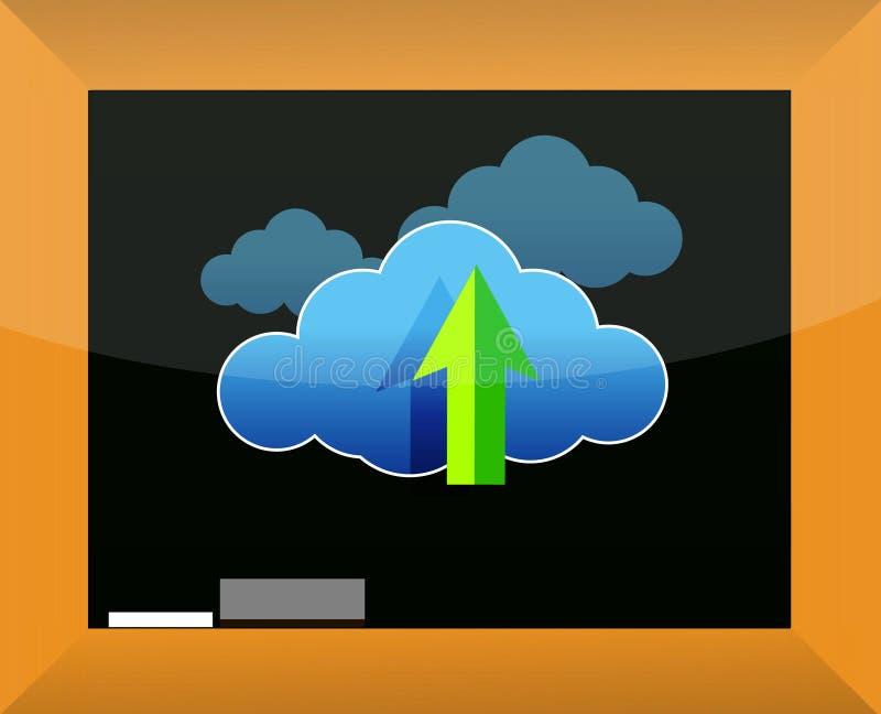 黑板云彩计算的概念 皇族释放例证