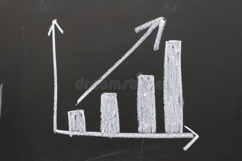 黑板企业财务图形 图库摄影