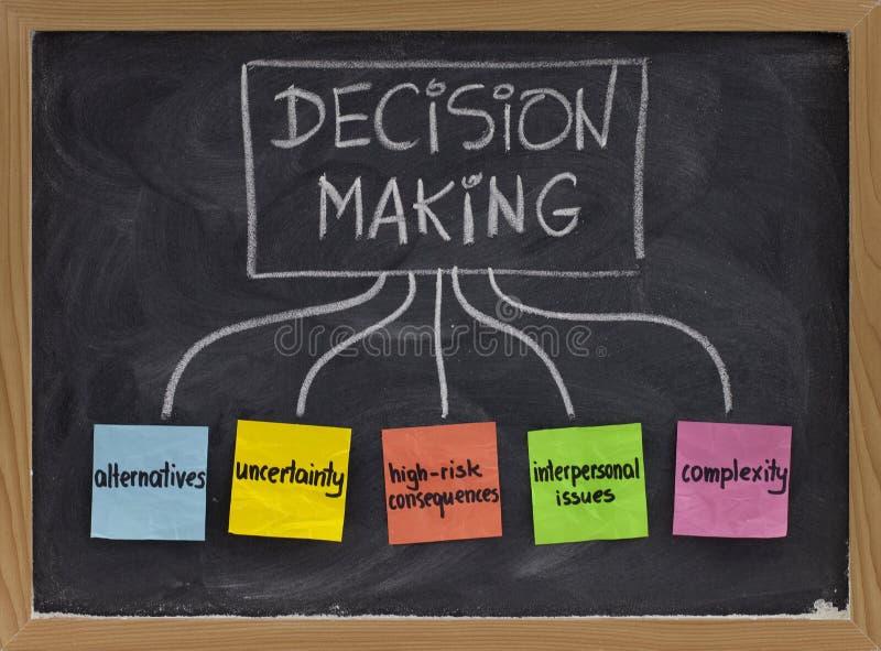 黑板概念决策 图库摄影