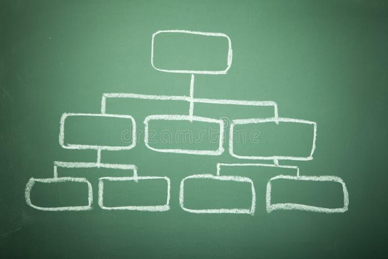 黑板空白图表组织 免版税库存图片