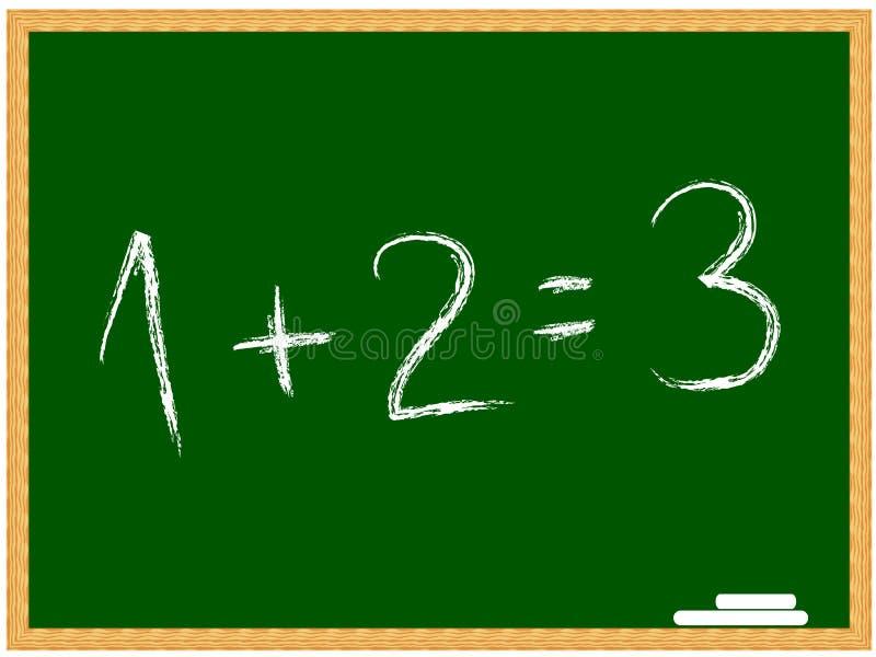 黑板等式 向量例证
