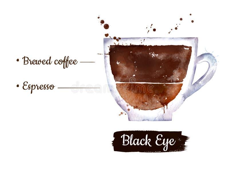 黑眼圈咖啡的水彩例证 皇族释放例证