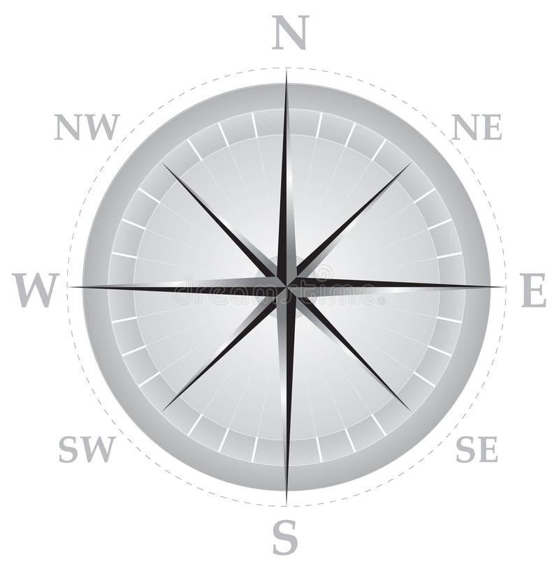 Download 01 kompas. ilustracji. Ilustracja złożonej z bada, rewizja - 47145