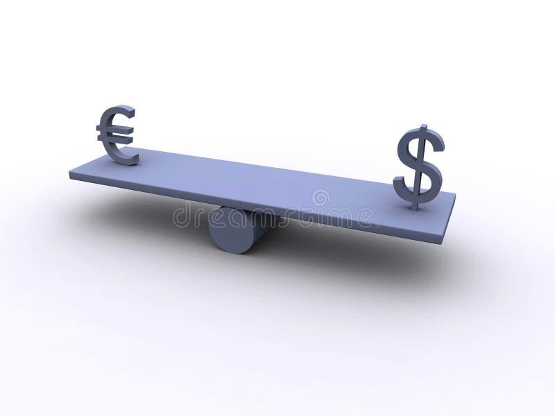 1 ευρώ δολαρίων ισορροπία& Στοκ Εικόνες