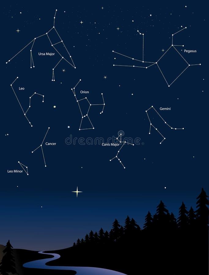 1 созвездие бесплатная иллюстрация