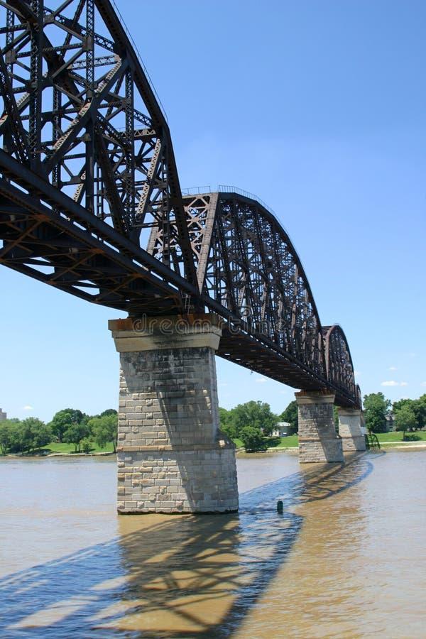 1 bro ohio över järnvägfloden royaltyfria bilder
