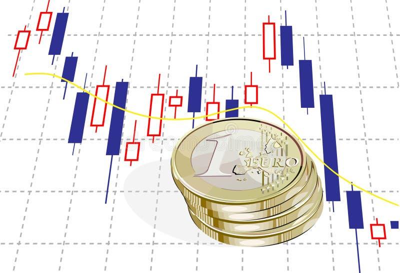 1 Euro und Diagramm vektor abbildung