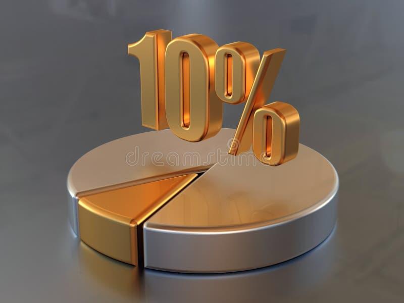 10% royalty-vrije illustratie