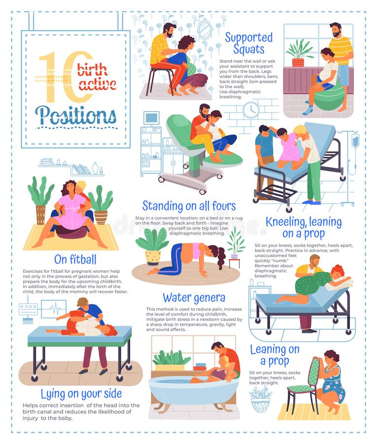 Free 10 Birth Active Positions Poster Pregnancy Info Stock Photos - 160304683