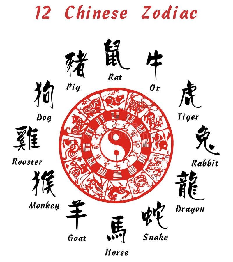 12 chińczyków zodiak royalty ilustracja