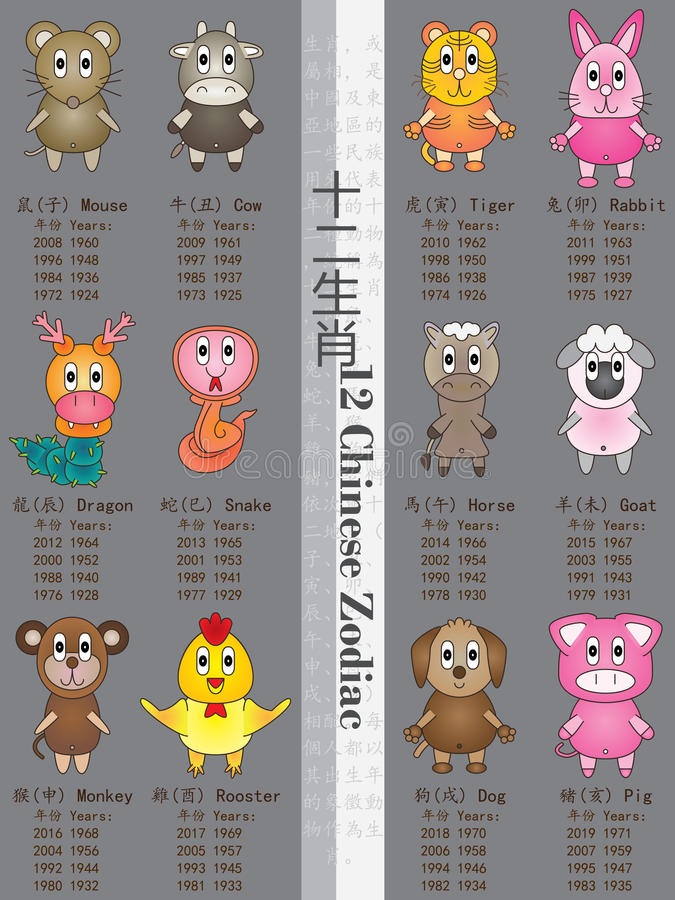 Download 12 Chinese Zodiac Set_eps Stock Photography - Image: 28481622