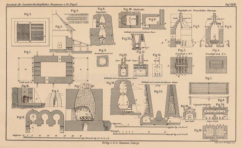 142 jaar oude technische tekenings stock afbeeldingen