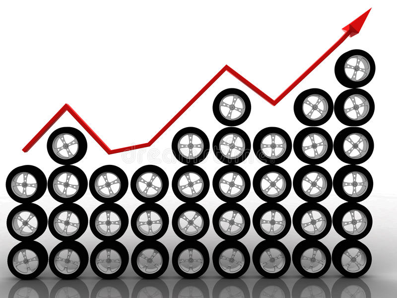 2个图表增长 向量例证