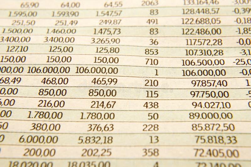2个编号股票 免版税库存照片