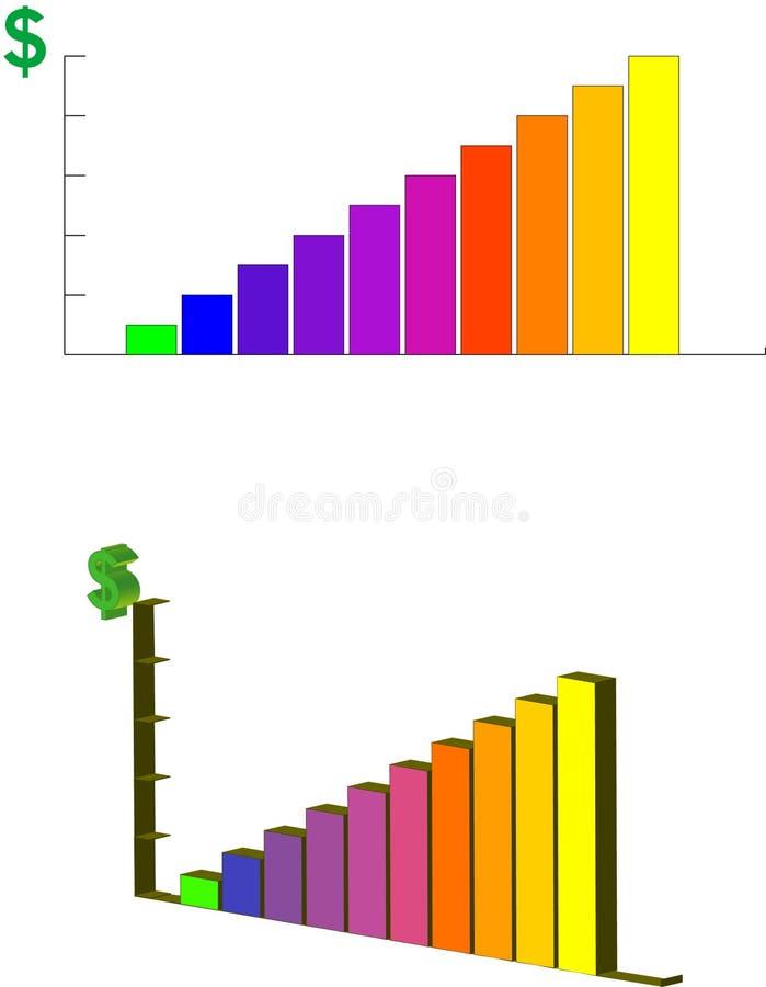2图表销售额 向量例证