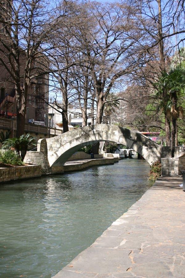 2条河结构 免版税库存照片